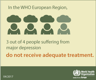 In the WHO European Region, 3 out of 4 people suffering from major depression do not receive adequate treatment.
