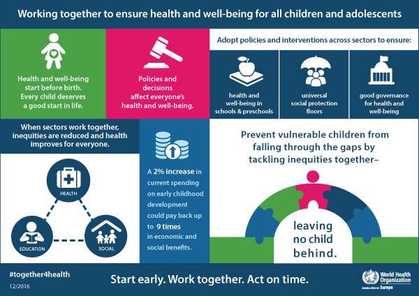 Working together to ensure health and well-being for all children and adolescents