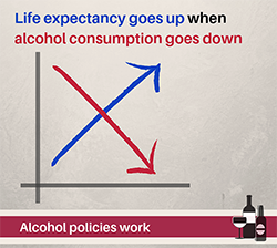 http://www.euro.who.int/__data/assets/image/0018/415350/alcohol-consumption-life-expectancy-250x.png